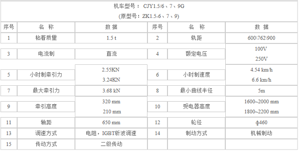 http://1215946020.qy.iwanqi.cn/system/ueditor//150908122156261626162500.png
